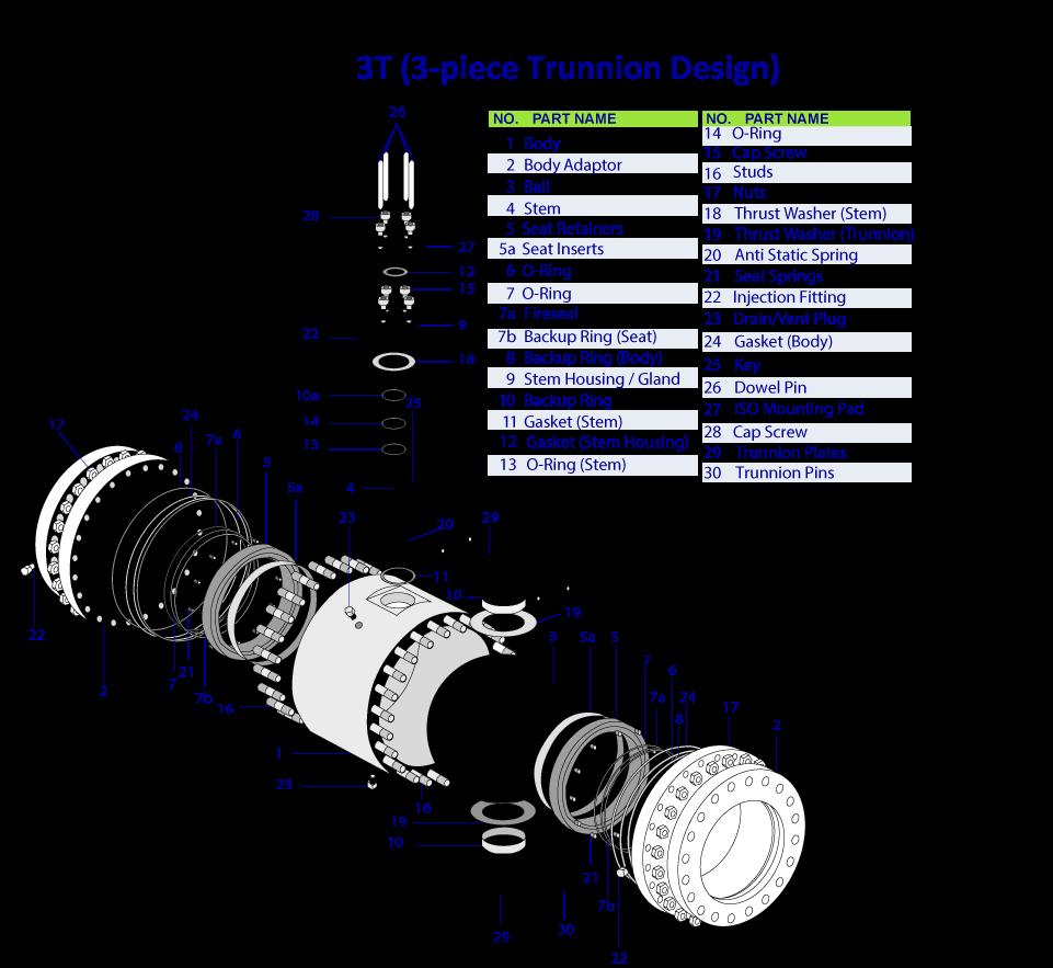 trunnion_ball_valve_drawing - API 6D Trunnion Mounted Ball Valves - Global Valve & Controls - GVC